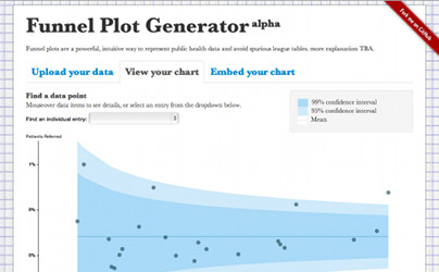 Screenshot of funnelplots.org